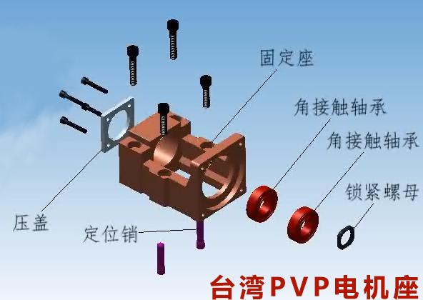 电机传动座是支撑侧支撑座整合型,传动座设计尺寸精巧,并
